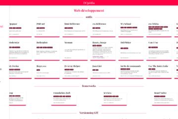 dcpédia outils de veille, de ressources, d'outils et de partage
